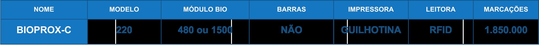 TABELA-BIOPROX-C
